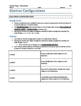 Electron Configurations Lesson