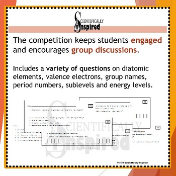 Electron Configurations & Orbital Diagram Competition - EDITABLE with Scoreboard
