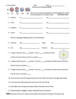 Electron Configurations and Electromagnetic Spectrum Review Worksheet