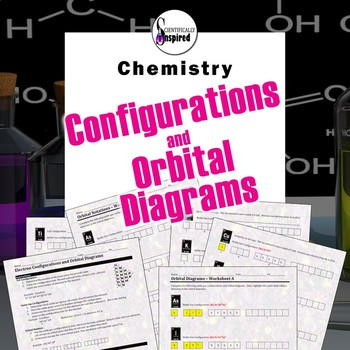 Electron Configurations and Orbital Diagrams Worksheets - With Review Notes