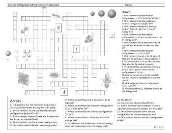 Electron Configurations of the Elements Crossword