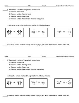 Electron Dot Diagram - Lewis Dot Diagram Short-Cycle/Formative Assessment