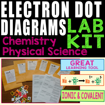 Electron Dot Diagrams Lab Kit Ionic Covalent Bonds Best Learning