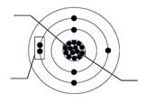Electron, Neutron and Proton Labelling Sheet