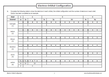 Electron Orbital Configuration