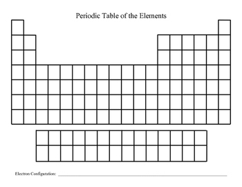 electron orbital diagram and blank periodic table