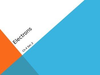 Electron PowerPoint