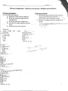 Electron configuration notes key