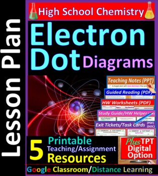 Electron-dot Diagrams in Bonding - Worksheets & Practice Questions for HS Chem
