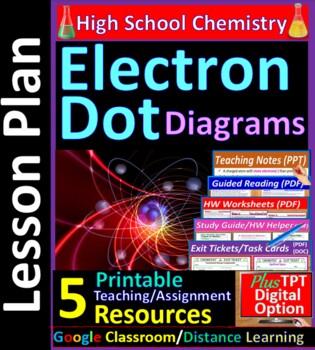 Electron-dot Diagrams in Bonding - Worksheets & Practice Q