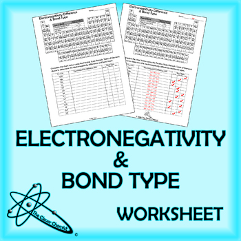 Electronegativity Teaching Resources Teachers Pay Teachers