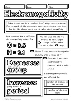 Electronegativity  Visual Guided Notes Test Prep Review Chemistry