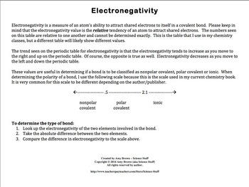 Electronegativity Table of the Elements (Free) to Use in Chemistry Bonding Unit