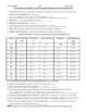 Electronegativity and Oxidation Practice Worksheet