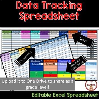Electronic Progress Monitoring Data Spreadsheet- Editable
