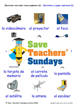 Electronic Equipment in Spanish Worksheets, Games, Activities and Flash Cards(2)