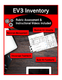 Inventory for use with LEGO's Mindstorms EV3 Core Set