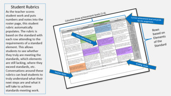 Narrative Standards-Based Rubric and Data Set (Electronic)