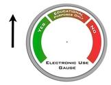 Electronic Use or Usage Gauge