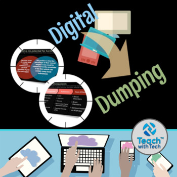 Computer E-Waste and Digital Dumping Lesson