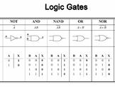 Electronics : Logic Gate Worksheets and Answers