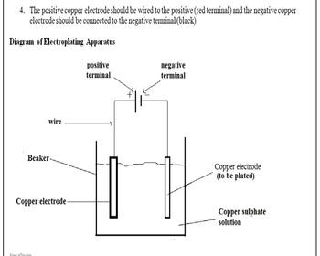 Electroplating Electrolysis Lesson Plan