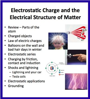 Electrostatic Charge and the Electrical Structure of Matter - An Overview