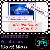 Electrostatics Vocabulary Interactive Word Wall
