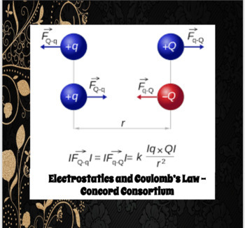 Electrostatics and Coulomb's Law Interactive