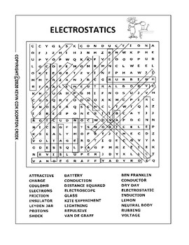 Electrostatics or Coulomb's Law Word Search