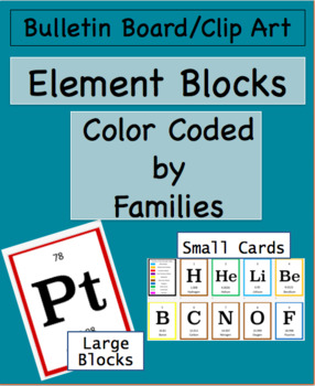 Element Blocks: Color Coded by Families