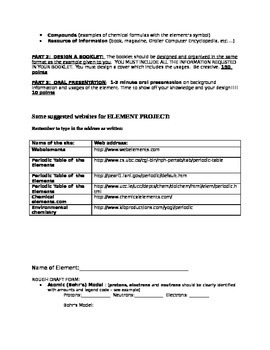 Element Booklet Project Instructions