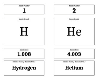 Element Cards - Periodic Table