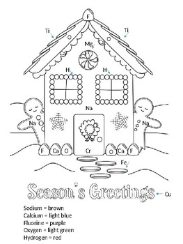 Chemistry Coloring Pages Teaching Resources