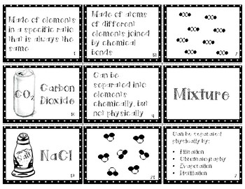 Element, Compound, Mixture Matching Task Cards