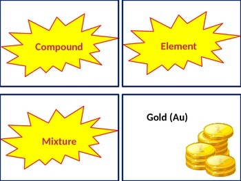 Element, Compound Mixture and Physical vs Chemical card sorts
