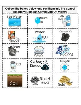 Element, Compound OR Mixture SORT, practice, assessment activity