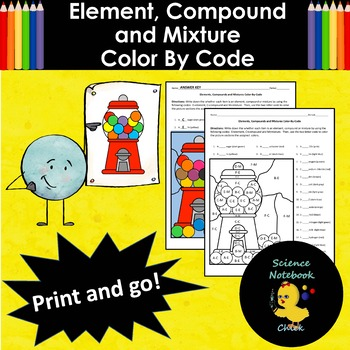 Element, Compound and Mixture Color-By-Code