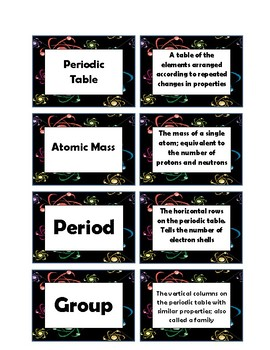 Element, Compound, and Periodic Table Vocabulary Review