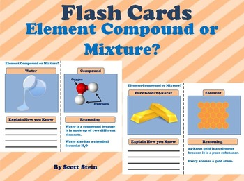 Elements, Compounds, and Mixtures Task Cards & PowerPoint