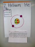 Element Diagram, Periodic Table, Art Project, Class Projec