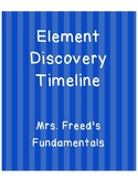 Element Discovery Timeline Project