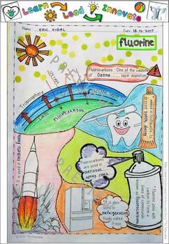 """Element - FLUORINE - """"Doodle Notes"""""""