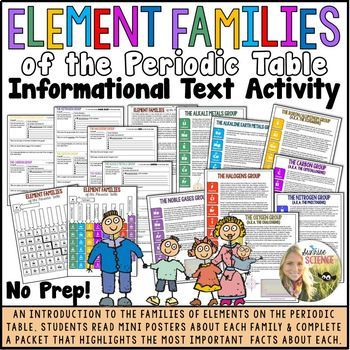 Periodic table introduction teaching resources teachers pay teachers element families of the periodic table informational text activity urtaz Image collections