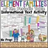 Element Families of the Periodic Table Informational Text Activity