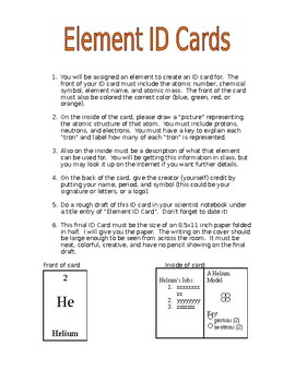 Element ID cards and Atomic structure