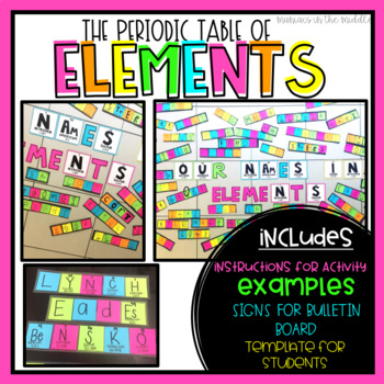 Periodic table bulletin board teaching resources teachers pay teachers the periodic table of elements the periodic table of elements urtaz Images
