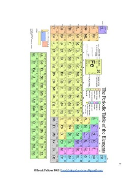 Element Names & Symbols Worksheet