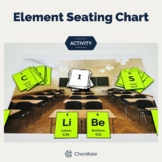 Element & Numbered Sorting Cards