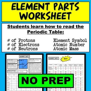 Element Parts Worksheet